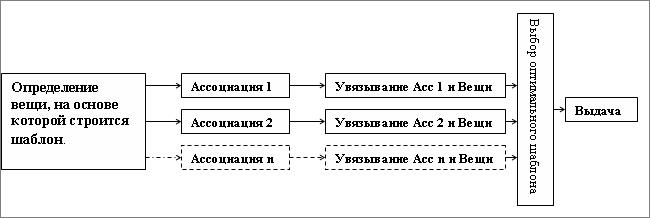 гермафродиты знакомства modules php name